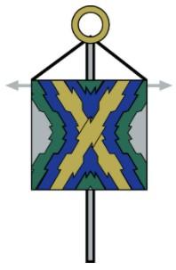 Heraldica - banderas